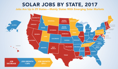 Tennessee sees significant solar job growth in 2017 - Tennessee